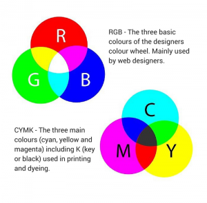 Designer's and Printer's colours
