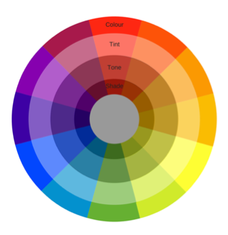 tint tone shade colour wheel